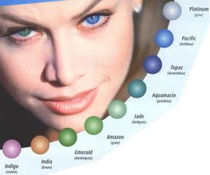 Kontaktlinsen Ratgeber